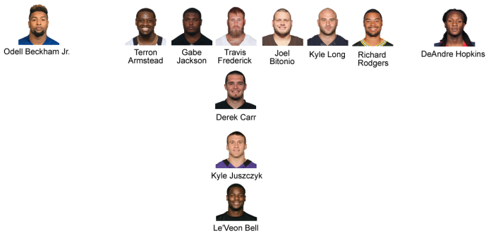 Offense.png