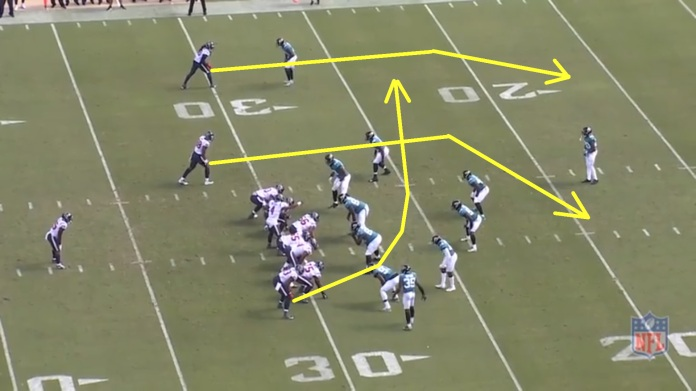 Eagles D vs double-post and deep crosser