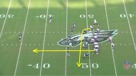 Eagles D vs tight bunch