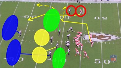 Jaguars D combo-coverage vs single receiver